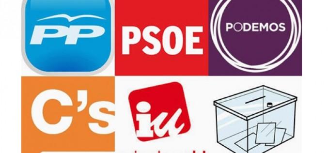 UPyD y PSOE lideran el ranking de transparencia de partidos y Alfonso Perales y FAES, el de fundaciones políticas