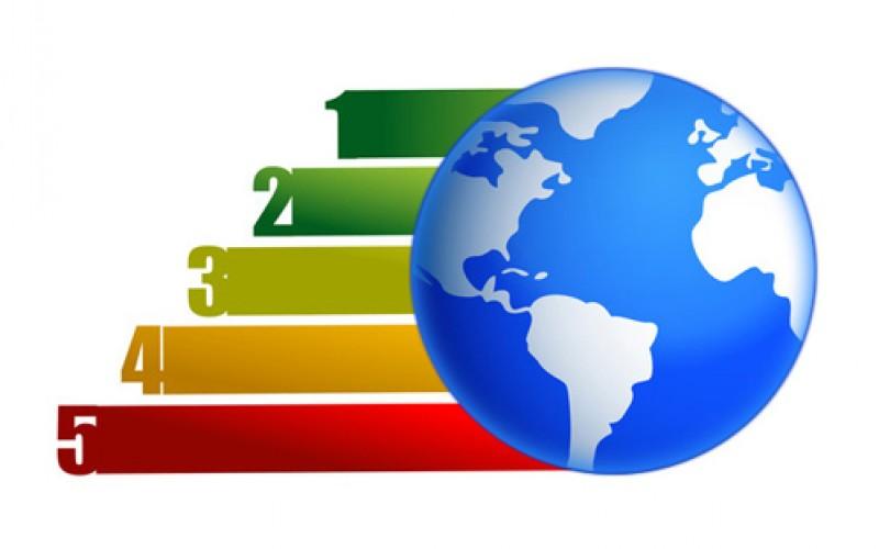 Avance en sostenibilidad en las escuelas de negocios: Ranking 2020 Better World MBA