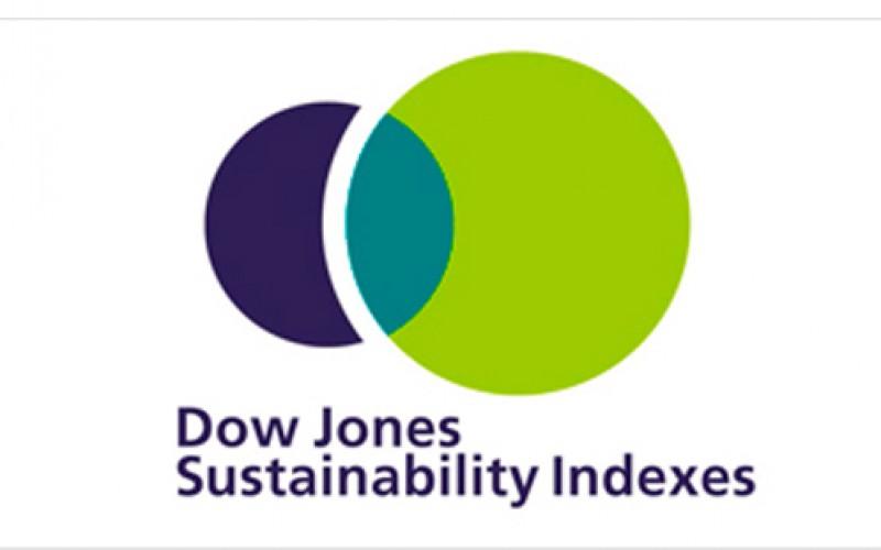 Estas son las empresas españolas presentes en el Índice de Sostenibilidad del Dow Jones
