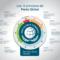 Pacto Global de las Naciones Unidas, la iniciativa de sostenibilidad más grande del mundo