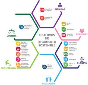 VII Jornadas / III Congreso Iberoamericano de Recursos Humanos y Responsabilidad Social @ Río Cuarto
