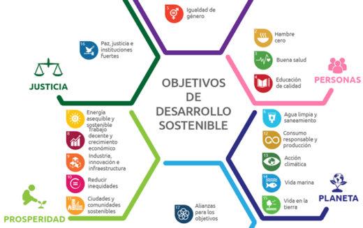 VII Jornadas / III Congreso Iberoamericano de Recursos Humanos y Responsabilidad Social