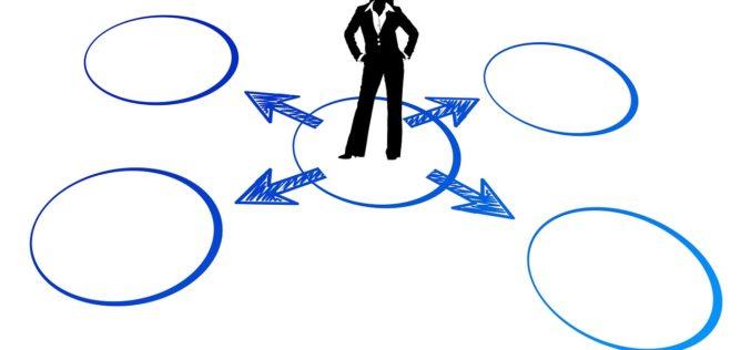 Impacto de la economía colaborativa