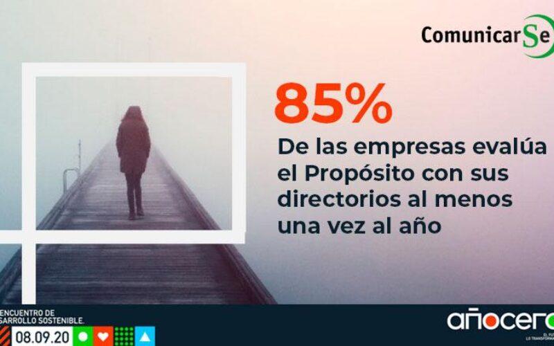 1er. Barómetro de Propósito empresarial en Chile