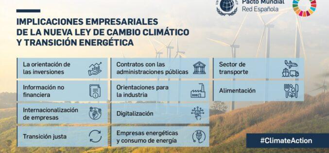 ¿Qué implicaciones tiene la nueva Ley de Cambio Climático y transición energética para las empresas?